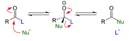 addition-elimination-mechanism