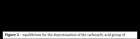 deprotonation-of-sulfosalicylic-acid