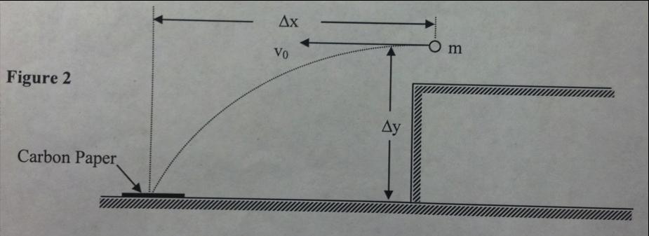 method-b-ball-shot