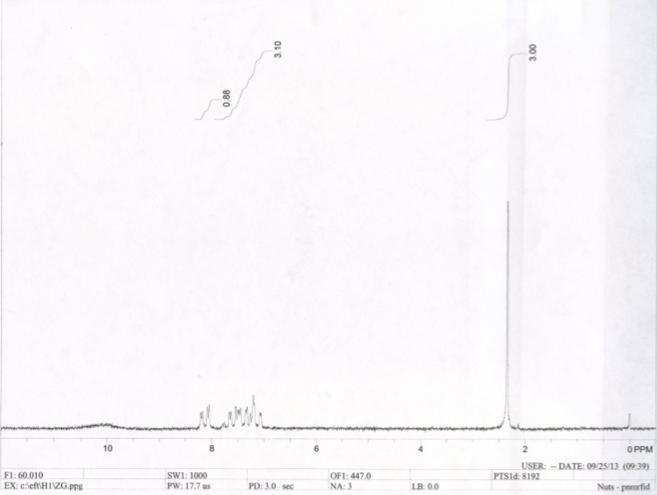 nmr-spectrum-aspirin