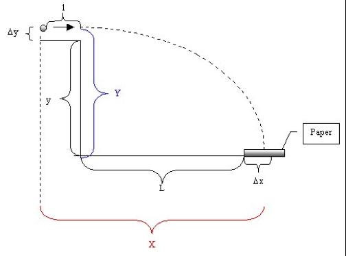 pendulum-ball-toss
