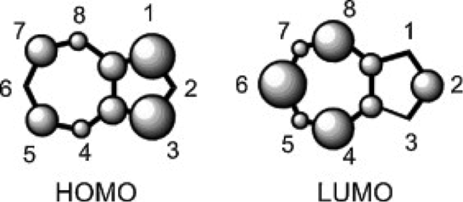 relative-electron-densities-azulene