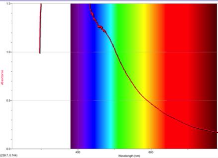 spectrum-4-isocyanoazulene