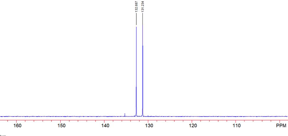 DEPT_90_4-bromobenzaldehyde