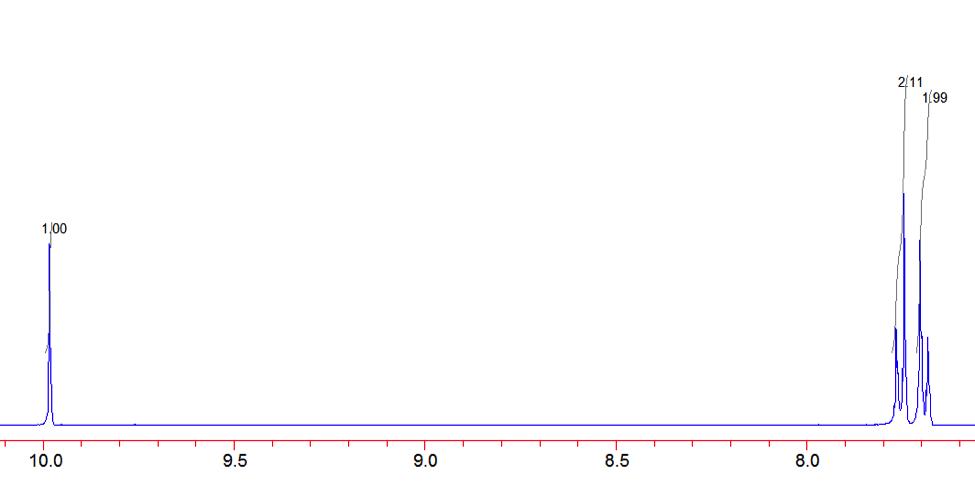 NMR_4-bromobenzaldehyde