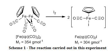 organometallic - carbonyl ligands