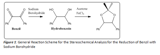 General Reaction Scheme for the Stereochemical Analysis for the Reduction of Benzil with Sodium Borohydride