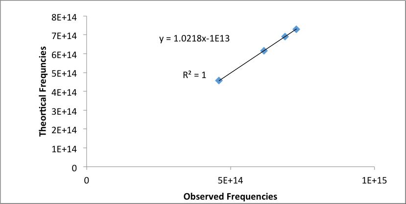 Figure_2