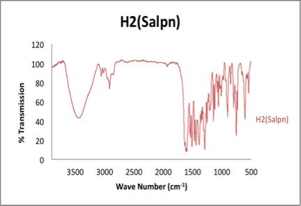 IR-Spec-H2Salpn-ligand