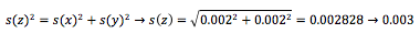 Total error equation