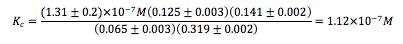Corrected error values