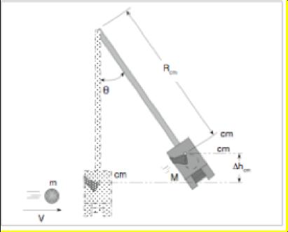 ballistic-pendulum-rotating