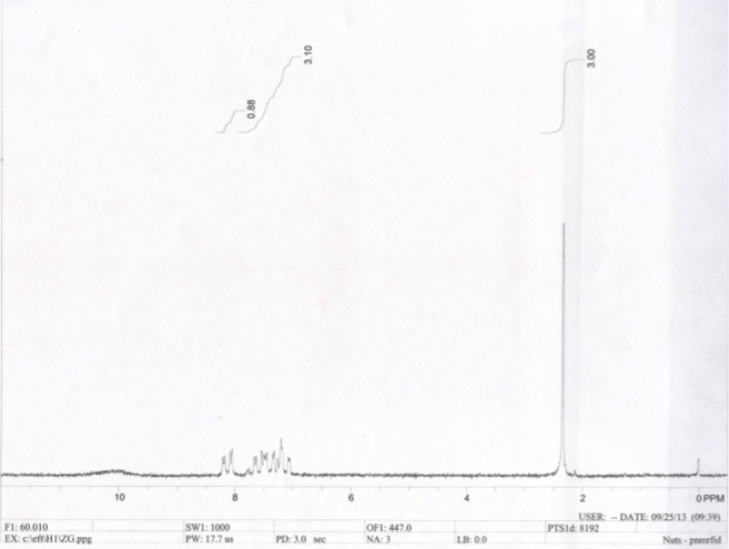 nmr-spectrum-aspirin