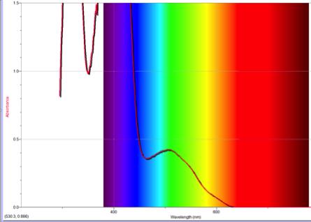 spectrum-1-nitroazulene