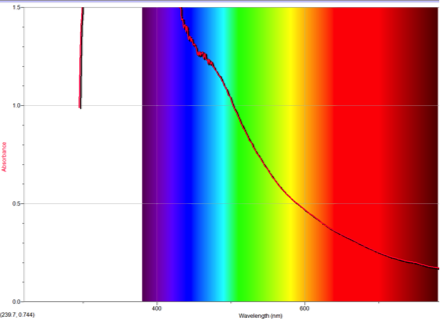spectrum-2-aminoazulene