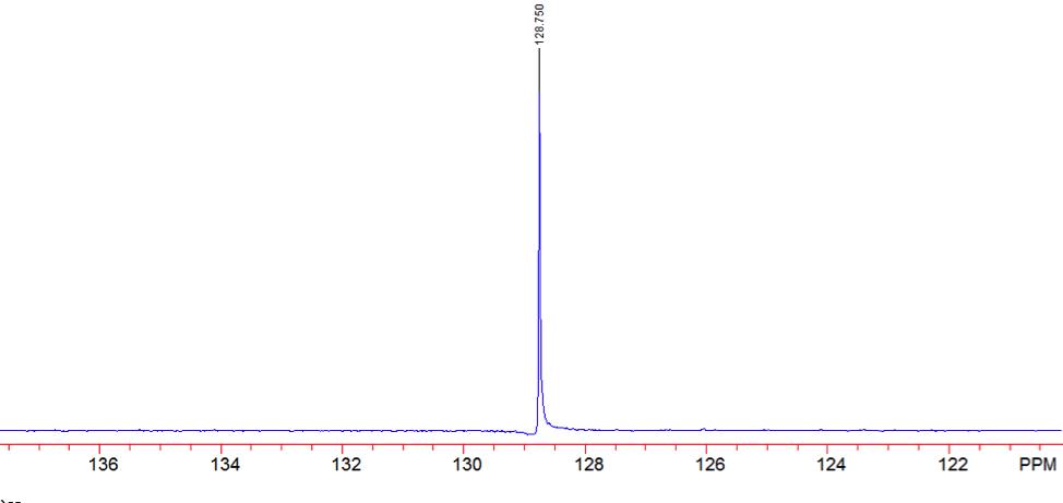 Carbon-13-NMR-Benzene