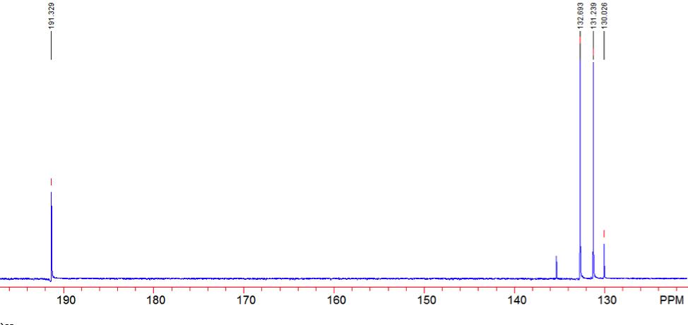 Carbon_13_NMR_4-bromobenzaldehyde