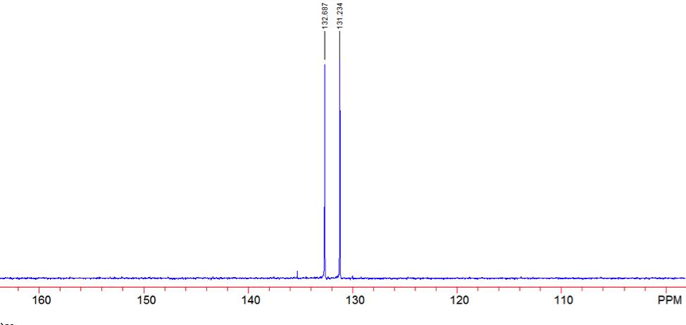 DEPT_135_4-bromobenzaldehyde