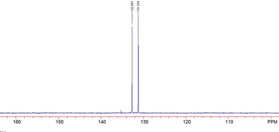 DEPT_45_4-bromobenzaldehyde