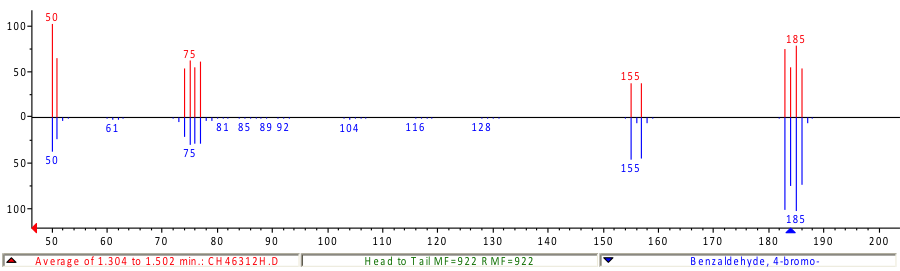 Mass_Spec_4-bromobenzaldehyde