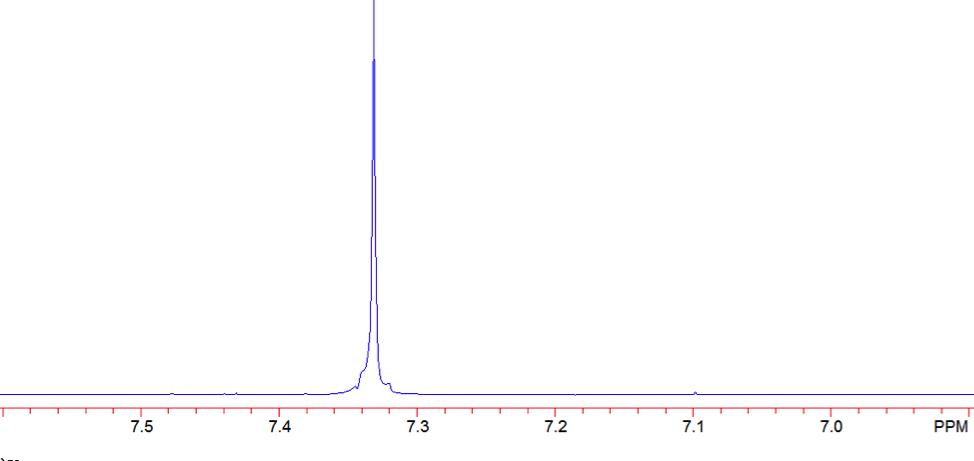 NMR_benzene