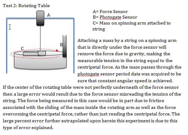 Simple Pendulum Test 2