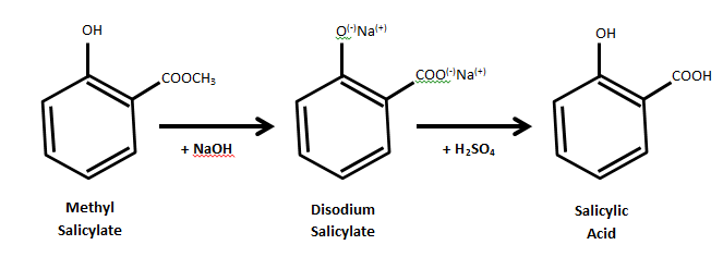 synthesis of salicylic acid from wintergreen oil