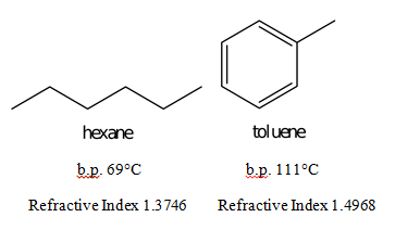 separation of hexane and toluene