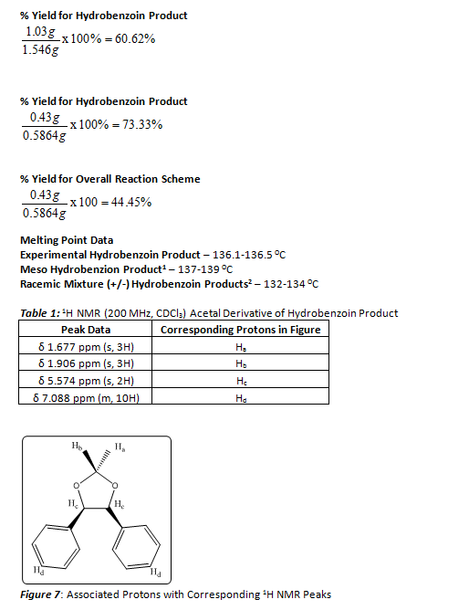 Acetal Derivative of Hydrobenzoin Product