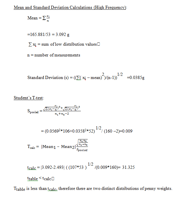 Mean and Standard Deviation Calculations