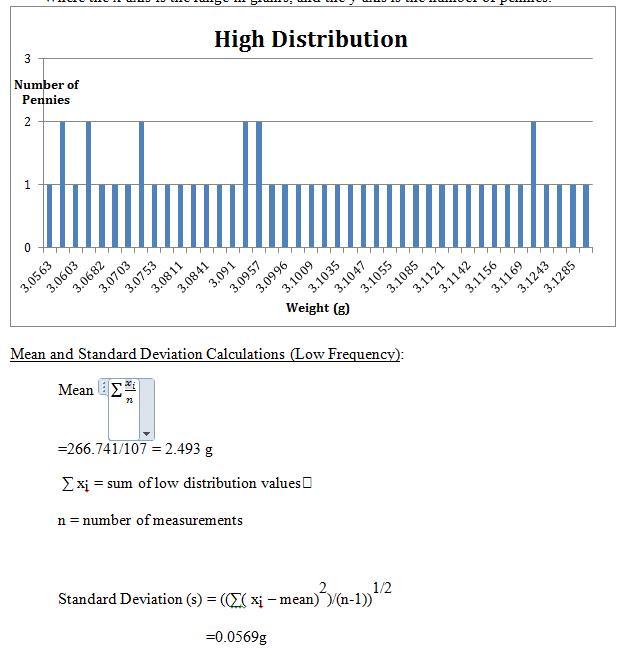 Penny Distribution 2
