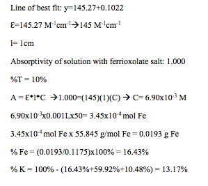 Ferric Calculation