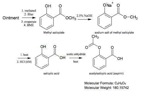 acetylsalicylic acid naoh