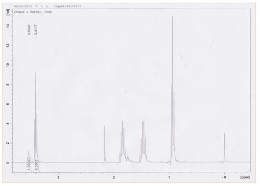 the sn2 reaction 1 bromobutane